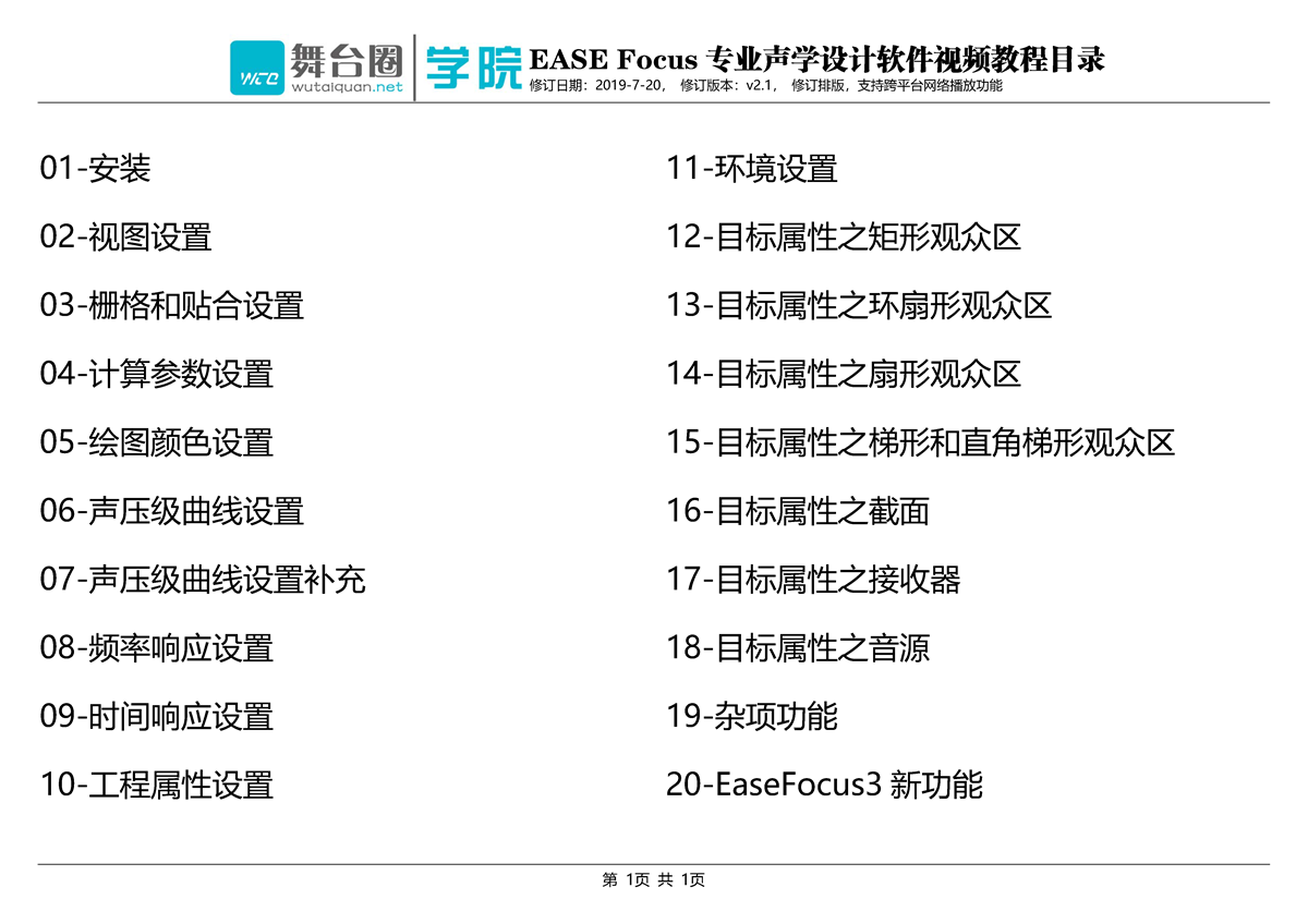 EASE Focus网络版视频教程目录.png